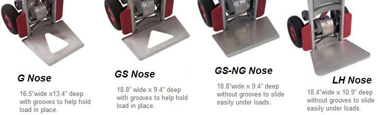 noses-magliner.jpg